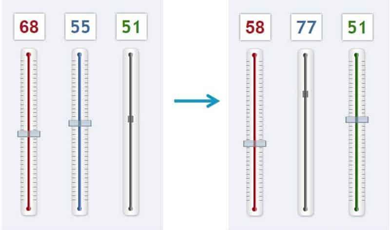 Temperaturmesser luftfeuchtigkeit